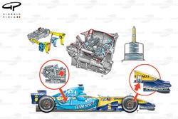 Vue détaillée de la Renault R26 de 2006