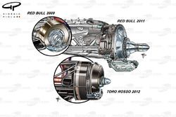 Toro Rosso STR7, Red Bull RB7 and Red Bull RB5 brembo calipers comparison