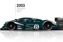 2003 Bentley Speed 8