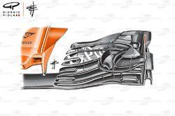 McLaren MCL33 front wing, Austrian GP