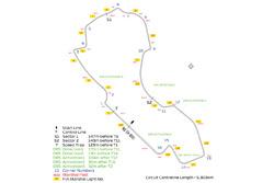Melbourne Grand Prix, pályatérkép