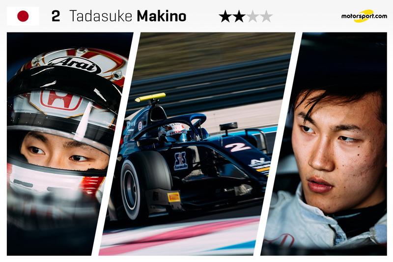 Tadasuke Makino - 20 yaş