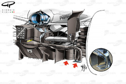 Comparaison des diffuseurs de la Mercedes F1 W08