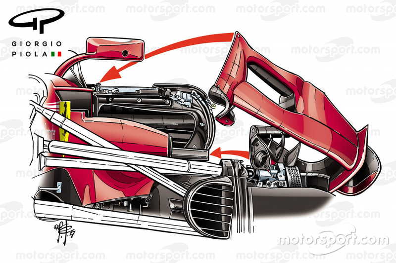 Ferrari SF70H detail van de zijkant