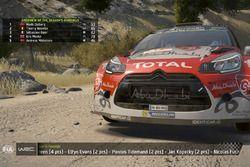 Perkenalan game, WRC 6