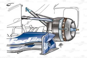 Williams FW25 2003 front wing and brakes