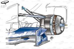 Aileron avant et freins de la Williams FW25