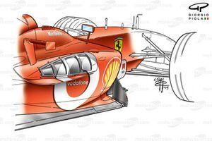 Ferrari F2003-GA (654) 2003, sidepods con prese di raffreddamento
