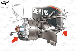 Suspension avant de la McLaren MP4-20