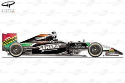 DUPLICATA : Vue de côté de la Force India VJM07
