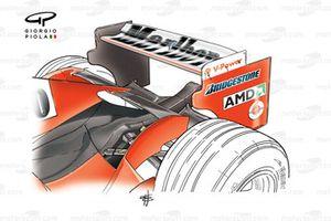 Aileron arrière de la Ferrari F2005, à Monza