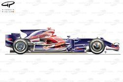 STR03 (Red Bull RB4) 2008 side view