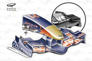 STR01 (Red Bull RB1) 2006 front wing development