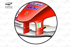 Ferrari F2004 voorvleugel detail (gekartelde gurney strip, gemarkeerd in geel)