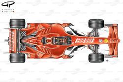 Vue de dessus de la Ferrari F2007