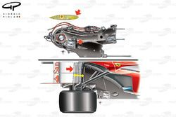Suspension arrière et boîte de vitesses de la Ferrari F138