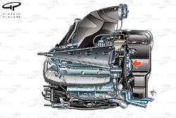 Vue de côté de l'unité de puissance Mercedes PU106, la flèche montrant le turbo