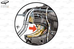 Boîtes de vitesses de la Ferrari SF15-T