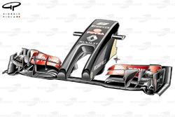 DUPLICATA : Le nez à double pic de la Lotus E22