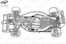 Подробная схема Ferrari F1-91 (642) 1991 года