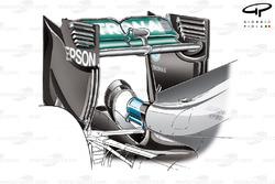 Новая модификация «сиденья для обезьянки» Mercedes F1 W07