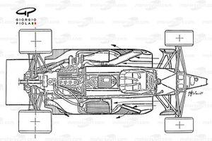 Подробная схема движения воздушных потоков, Brabham BT55 1986 года
