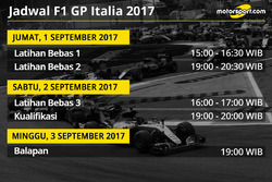 Jadwal Formula 1 GP Italia 2017