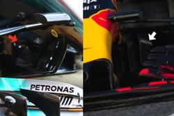 Comparaison entre la Red Bull Racing RB13 et la Mercedes AMG F1 W08