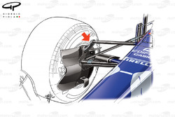 Toro Rosso STR12 suspensión delantera, con subtítulos