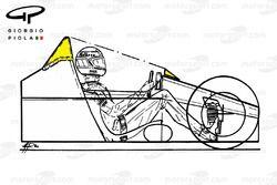 McLaren MP4/1 monocoque