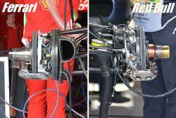 Comparaison des freins de la Ferrari SF16-H et Red Bull RB12