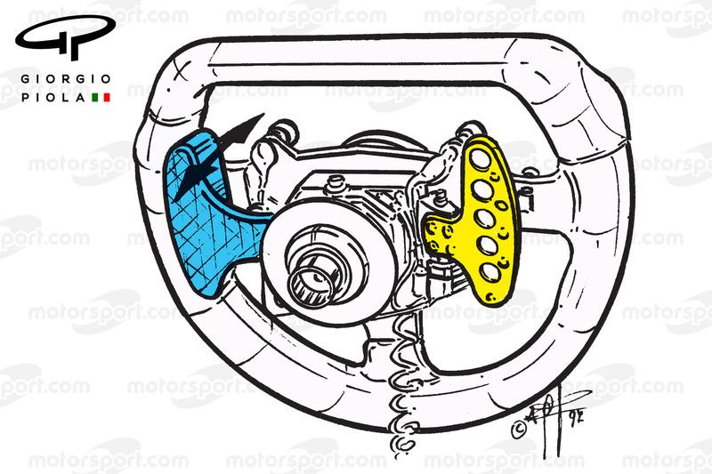 Villeneuve's steering wheel, 1997