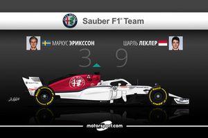 Дуэль в Alfa Romeo Sauber: Эрикссон – 3 / Леклер – 9