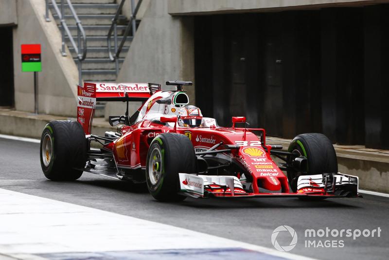 Charles Leclerc, Ferrari SF16-H piloto de prueba y desarrollo