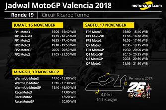Jadwal MotoGP Valencia 2018