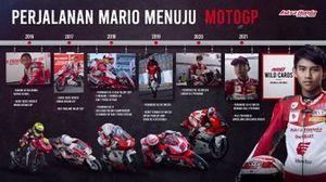Infografis Perjalanan Mario Suryo Aji Menuju MotoGP