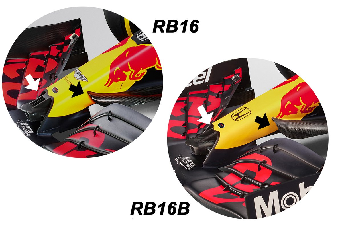 Red Bull Racing RB16/RB16B nose cap comparison