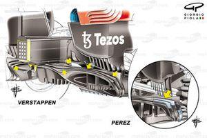 Red Bull RB16B diffuser detail