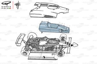 Схема Ferrari 126 C2