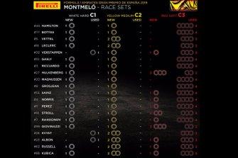 Race sets