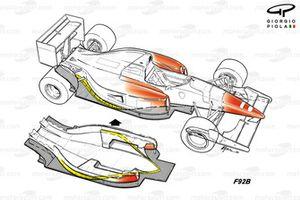 Ferrari F92B, dettaglio del fondo