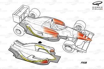 Ferrari F92B bottom