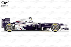 WilliamsFW33 side view, Italian GP