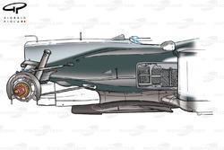 Châssis de la McLaren MP4-17D