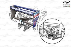 Sauber C20 2001 diffusor detail comparison