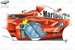 Ferrari F2003-GA (654) 2003, dettaglio della telemetria bidirezionale