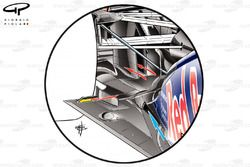 Red Bull RB8 rear end detail