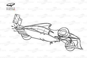 Jordan 191 1991 aero schematic
