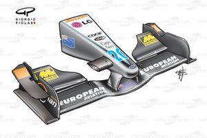 Minardi PS01 front wing