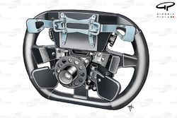 Renault R28 2008 steering wheel